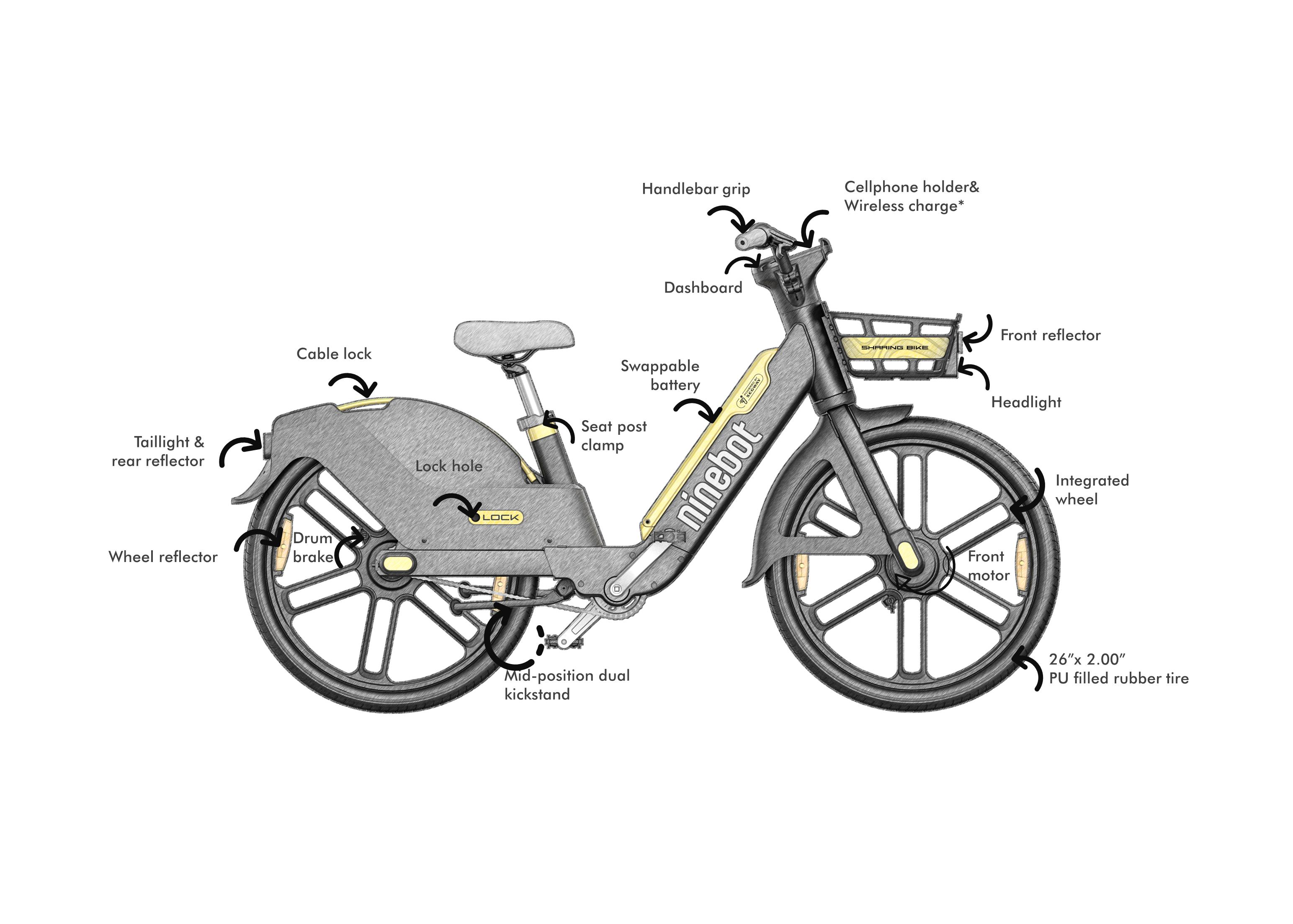 Meet the Ninebot Urban A200, Segway's First Shared E-Bike